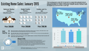 infographic-2015-existing-home-sales